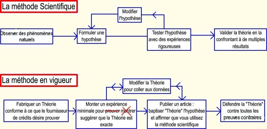 methode_scientifique.jpg