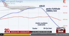 crash-seynes-cadarache-nucleaire_courbe-du-vol.jpg