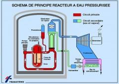 soupape_pressurateur_reacteur-nucleaire.jpg