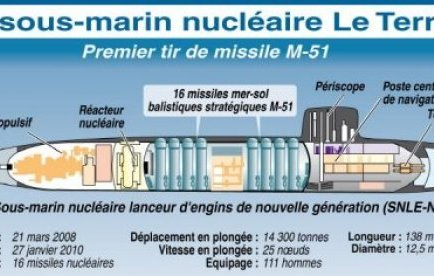 M51_sous-marin_172046-91789-jpg_70503_434x276.jpg