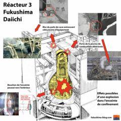 2016-10-27_reacteur-3-de-la-centrale-nucleaire-Fukushima_Japon_schema.jpg
