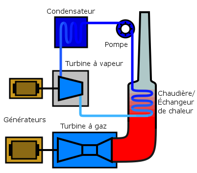 centrale_gaz-vapeur.png
