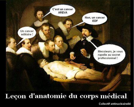 Lecon_d__anatomie.jpg