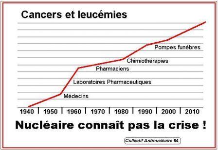 Nucleaire_et_sante.jpg