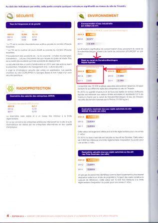 05_Rapport_Areva-Tricastin_2013_p04.jpg