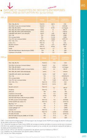 06_Rapport_Areva-Cadarache_2013_p21.jpg