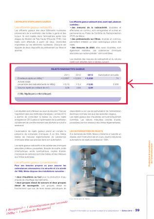 07_Rapport_Areva-Melox_2013_p39.jpg