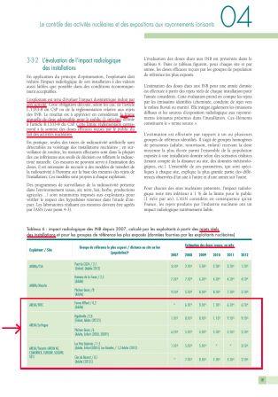08_ASN_Rapport_annuel_2013_p151.jpg