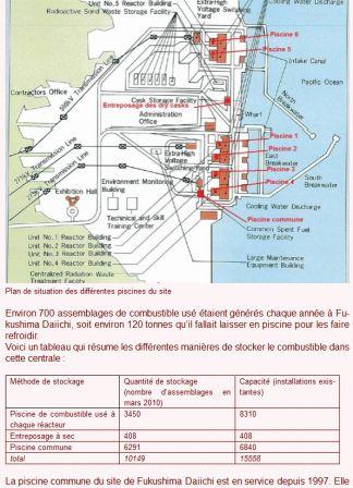 17_enigmes_combustible_Fukushima-Daichi_FukushimaBlog_p08.jpg