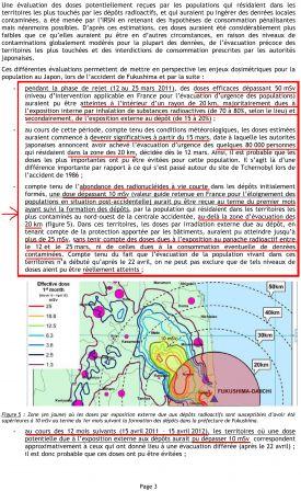 Microsoft Word - IRSN_Fukushima_Doses_Population_11122013.doc