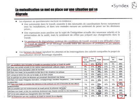 8e_Syndex-Expert-agréé-CHSCT-Areva-2012_p38.jpg